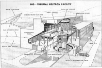 Thermal Neutron Facility