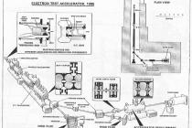 Electron Test Accelerator