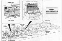 Zero Energy BReeder Accelerator (ZEBRA)