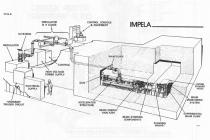 IMPELA Project