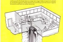 The Slowpoke reactor